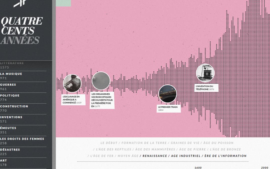 Sélectionner et mettre en relation des informations – Les épidémies aux XIXe et XXe siècle