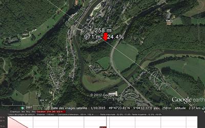 Les globes virtuels – outils numériques pour localiser et situer