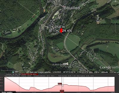 Créer un profil topographique – Exemple avec Google Earth