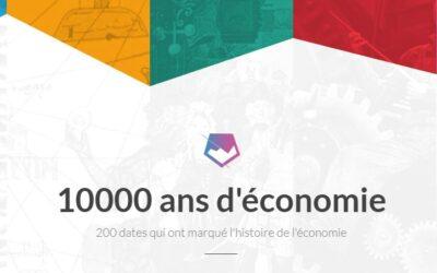 1000 ans d'économie