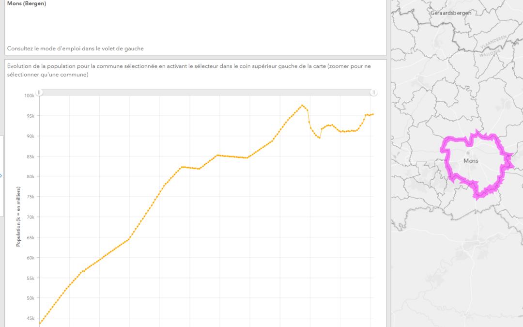 Cartes et graphiques d'évolution de la population par commune en Belgique depuis 1831