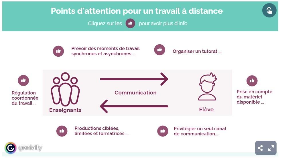 Points d'attention pour un travail à distance